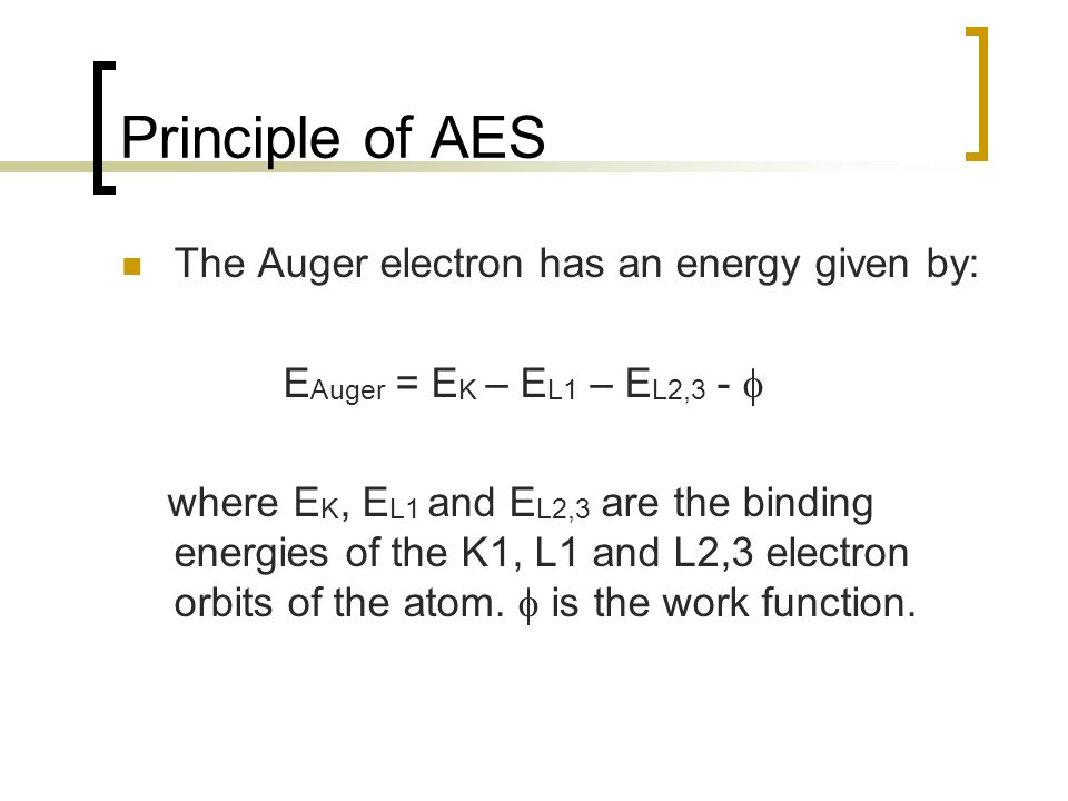 Principle of AES The Auger electron has an energy given by: