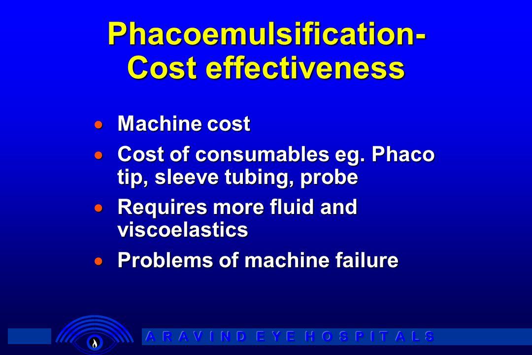 Phacoemulsification- Cost effectiveness