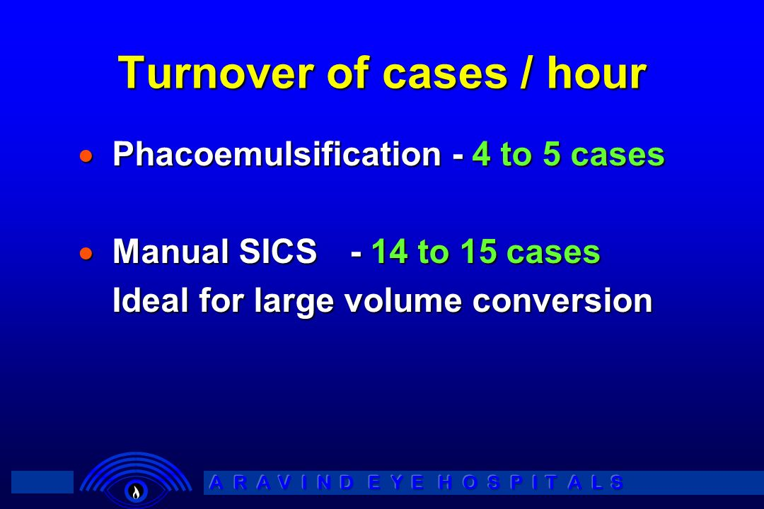 Turnover of cases / hour