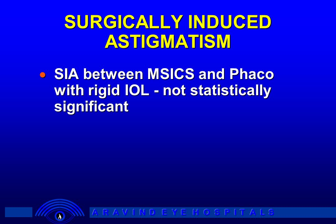 SURGICALLY INDUCED ASTIGMATISM