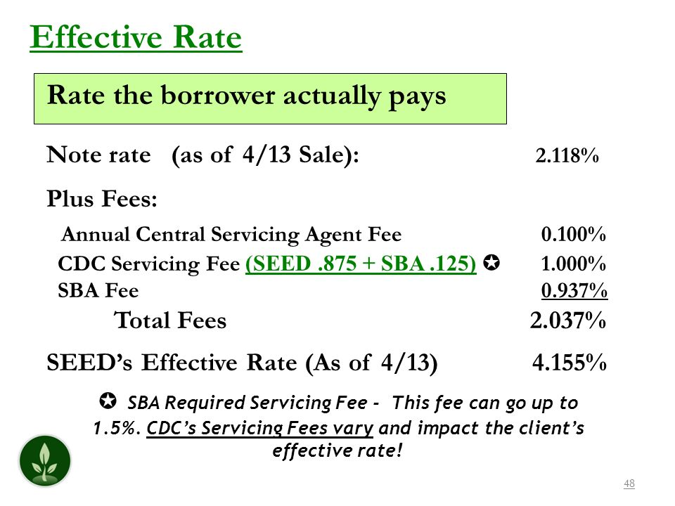 Effective Rate Rate the borrower actually pays
