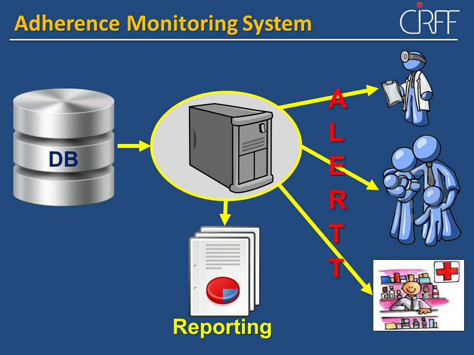 Adherence Monitoring System
