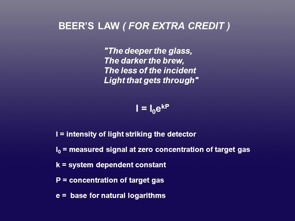 BEER'S LAW ( FOR EXTRA CREDIT )