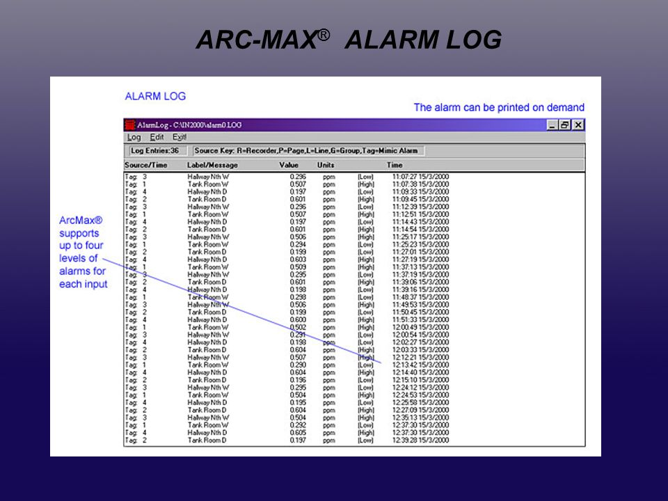 ARC-MAX® ALARM LOG