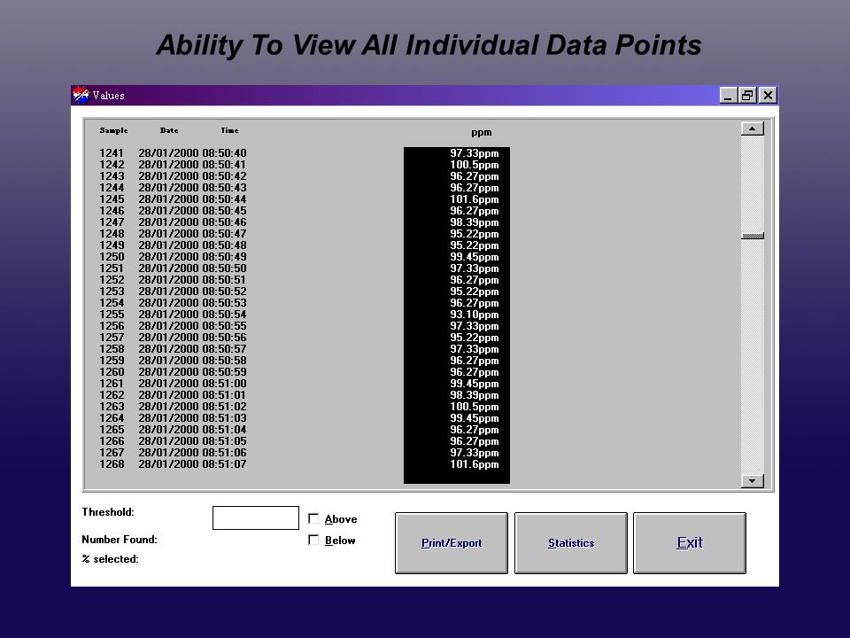 Ability To View All Individual Data Points