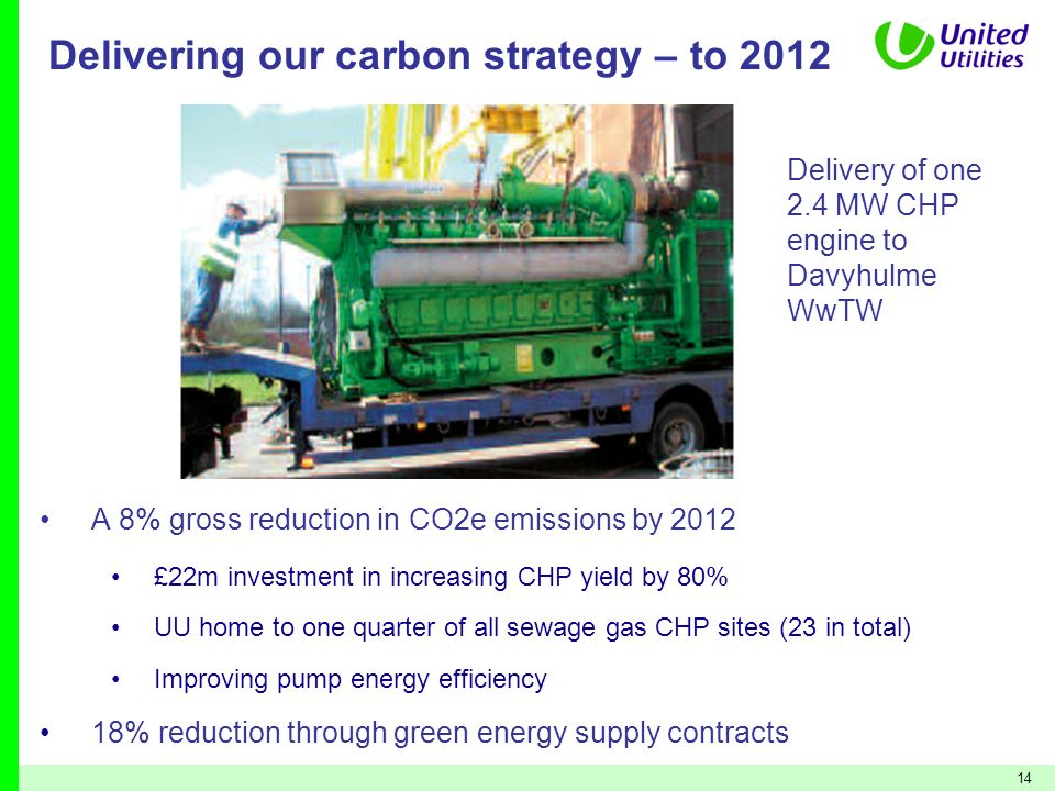 Delivering our carbon strategy – to 2012