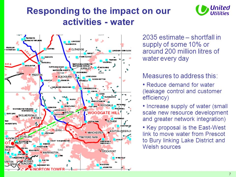 Responding to the impact on our activities - water