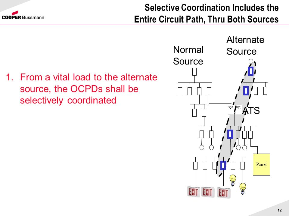 Selective Coordination Includes the Entire Circuit Path, Thru Both Sources