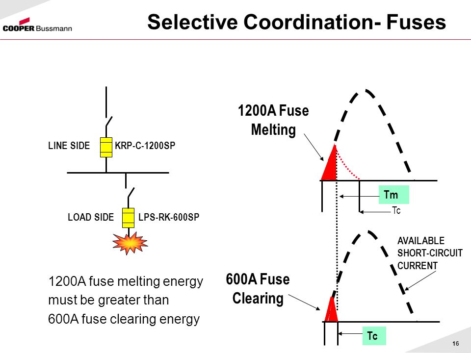 Selective Coordination- Fuses