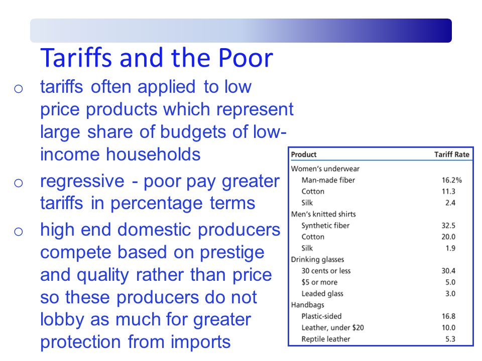 Tariffs and the Poor tariffs often applied to low price products which represent large share of budgets of low- income households.