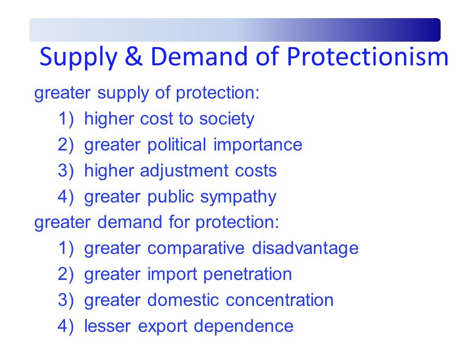 Supply & Demand of Protectionism