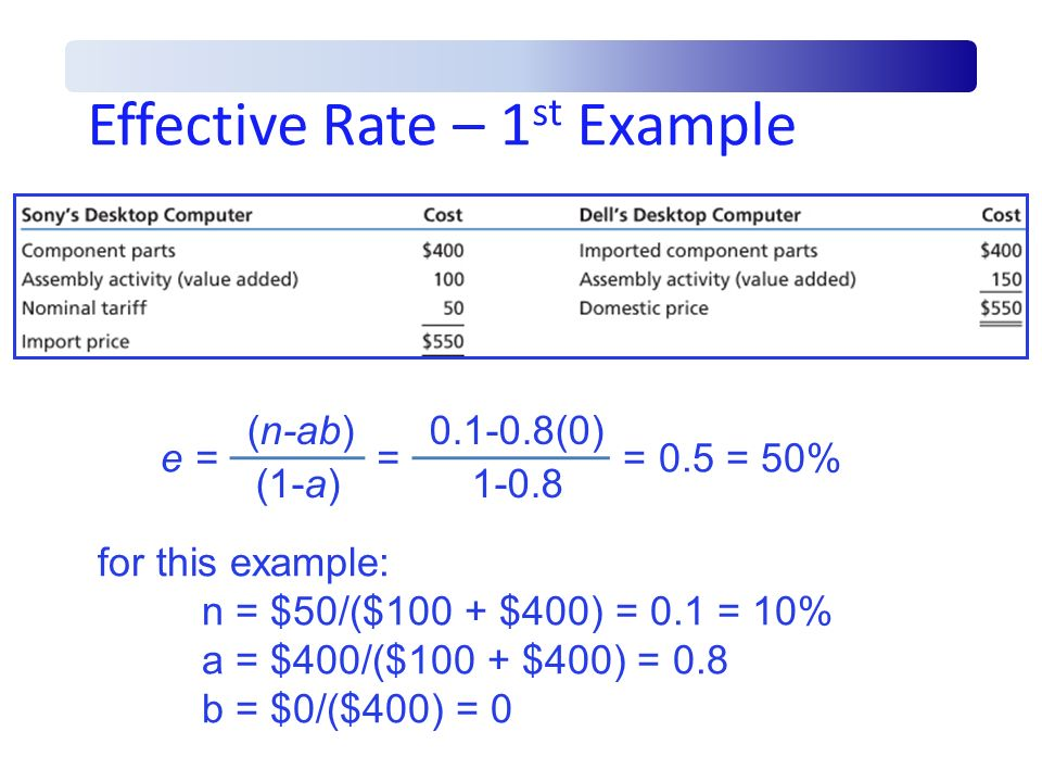 Effective Rate – 1st Example