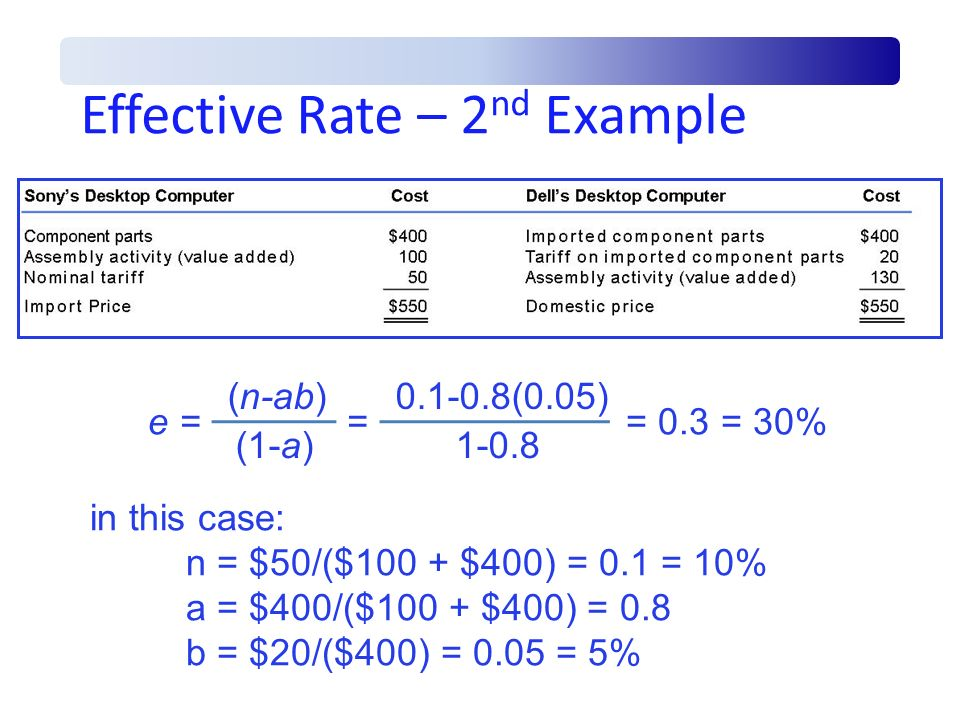 Effective Rate – 2nd Example