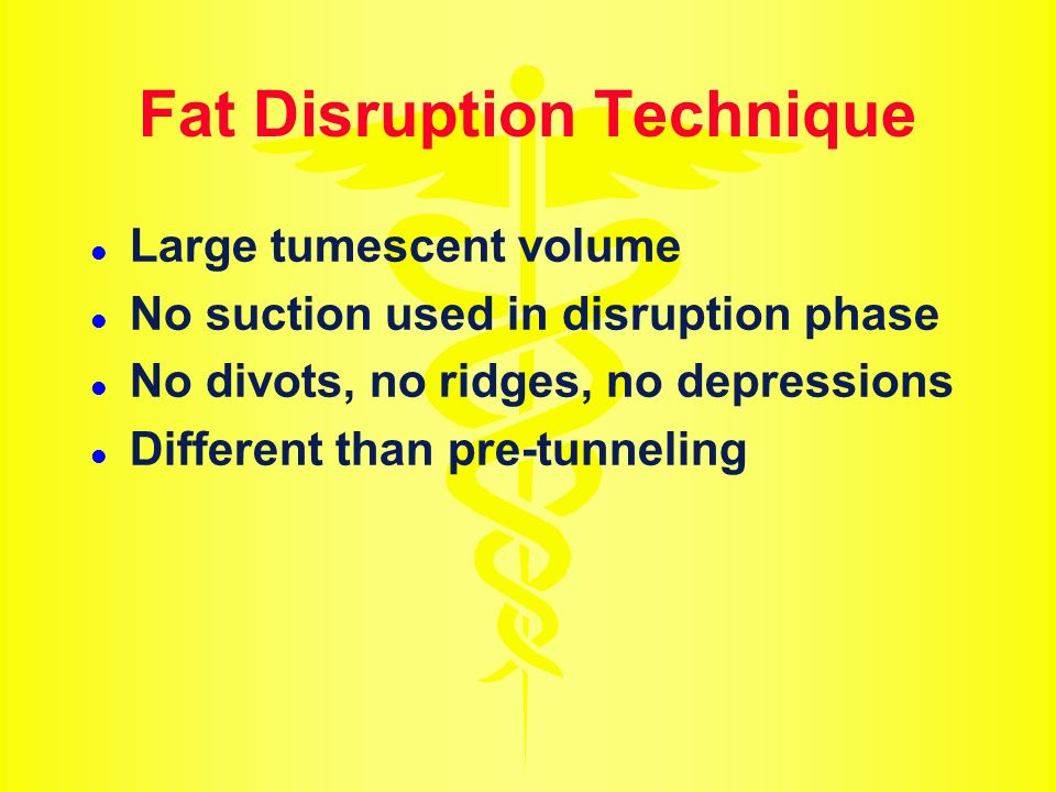 Fat Disruption Technique