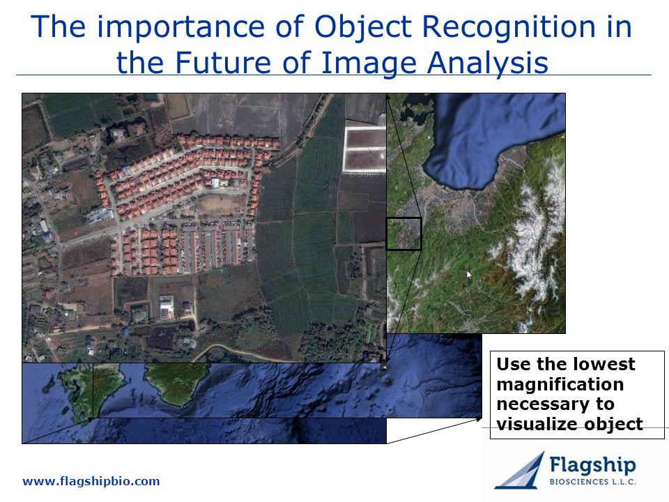 The importance of Object Recognition in the Future of Image Analysis