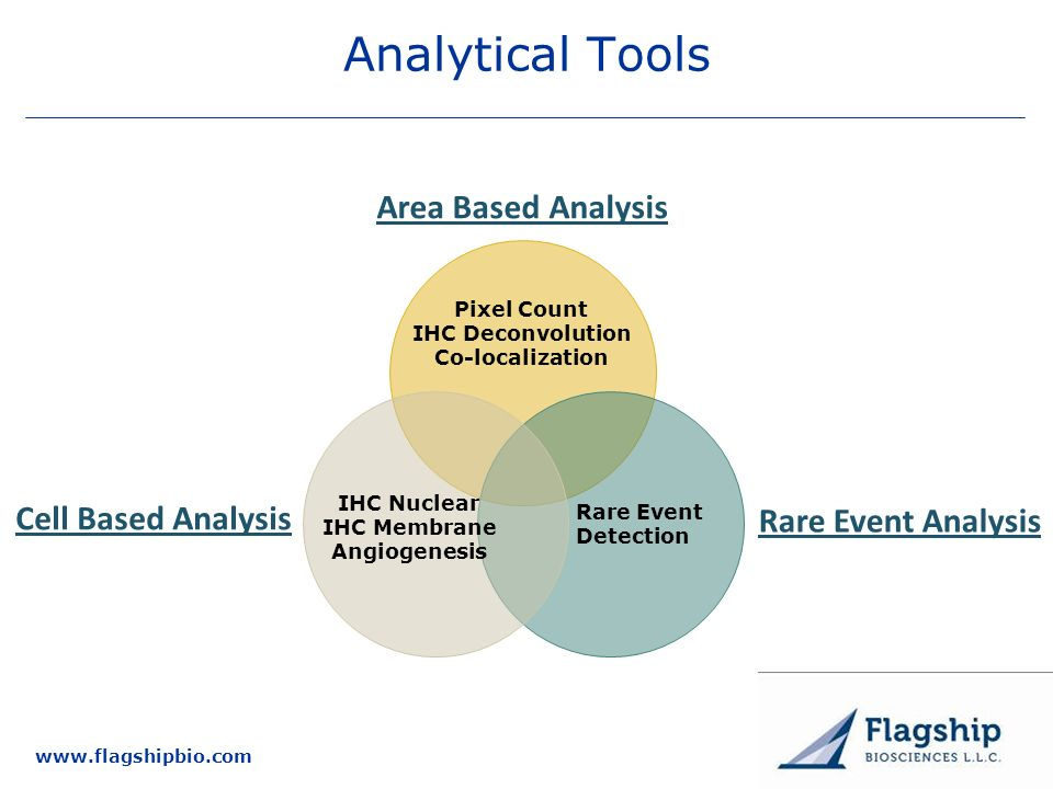 25 March 2017 New Targets Committee Analytical Tools