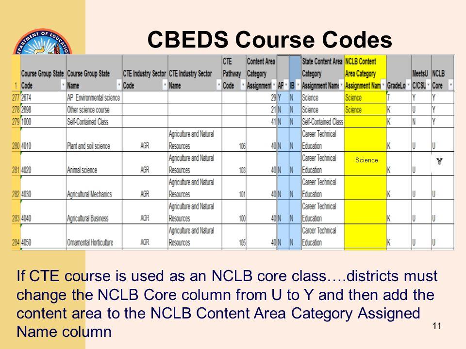 CBEDS Course Codes Science. Y.