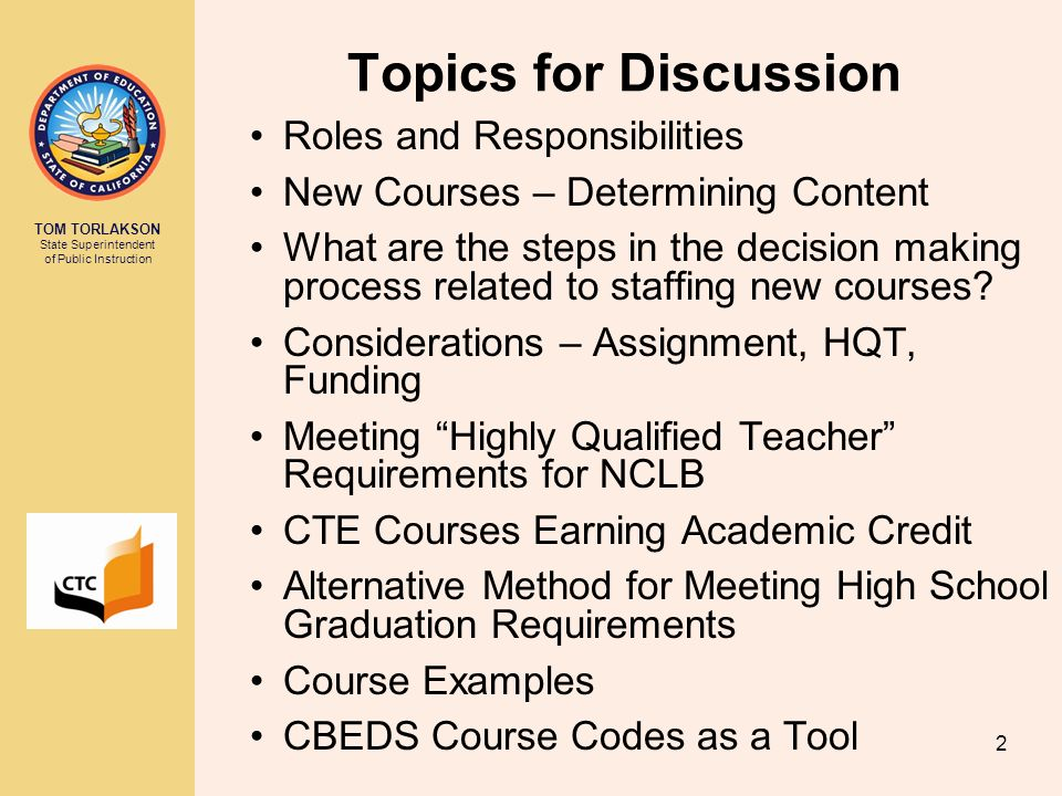 Topics for Discussion Roles and Responsibilities