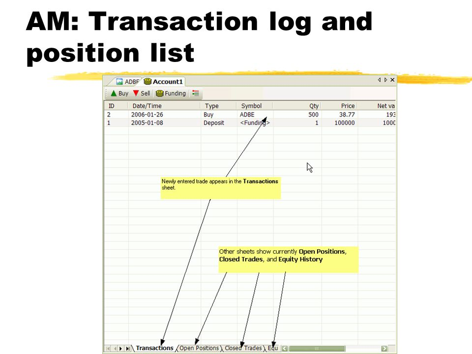 AM: Transaction log and position list
