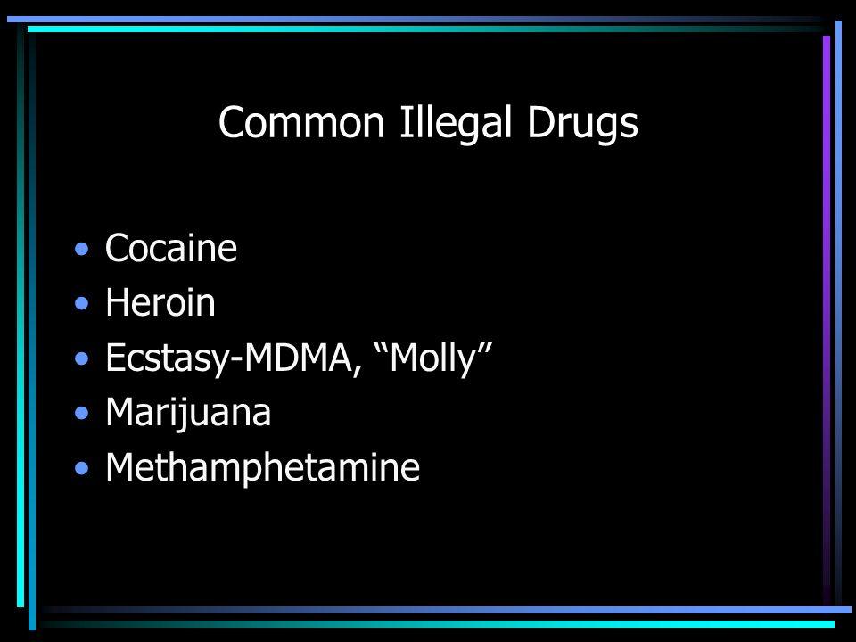Common Illegal Drugs Cocaine Heroin Ecstasy-MDMA, Molly Marijuana