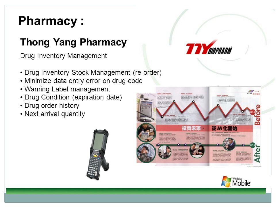 Pharmacy : Thong Yang Pharmacy Drug Inventory Management