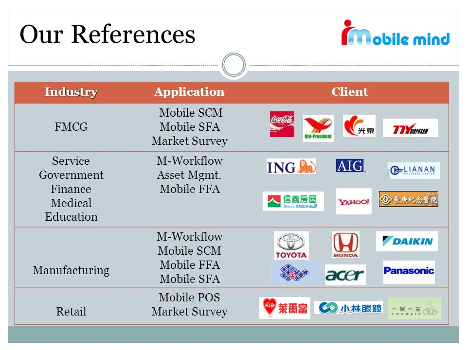 Our References Industry Application Client FMCG Mobile SCM Mobile SFA