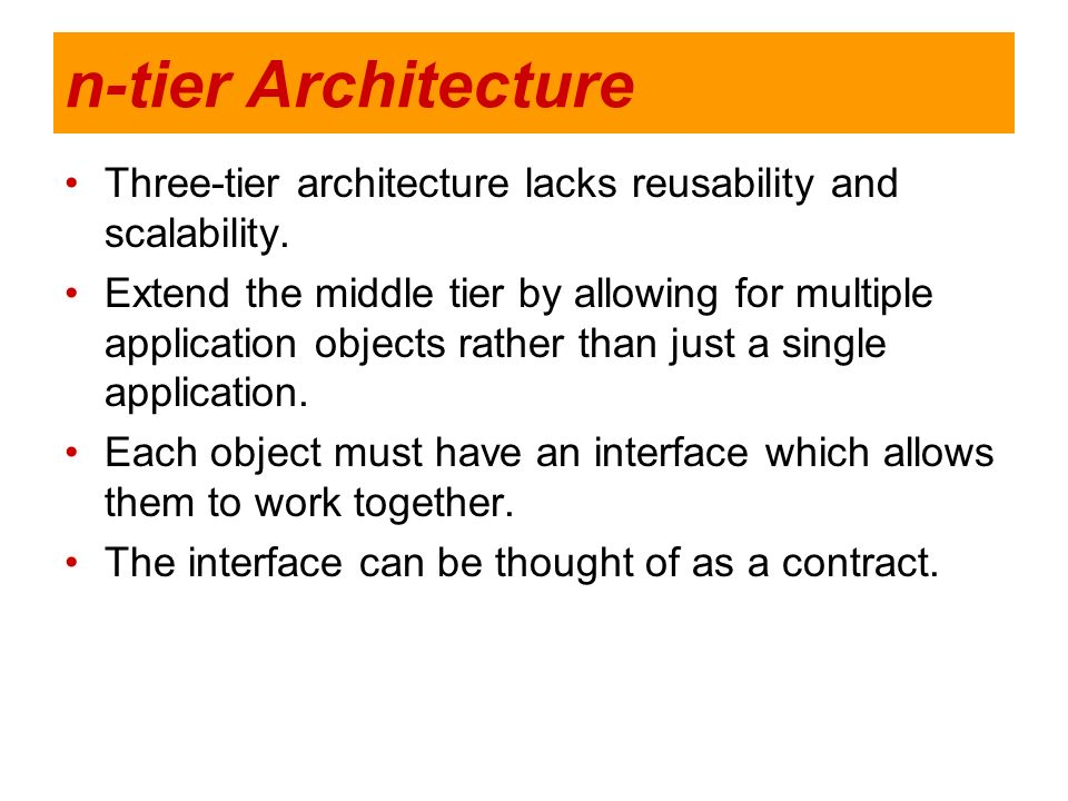 n-tier Architecture Three-tier architecture lacks reusability and scalability.