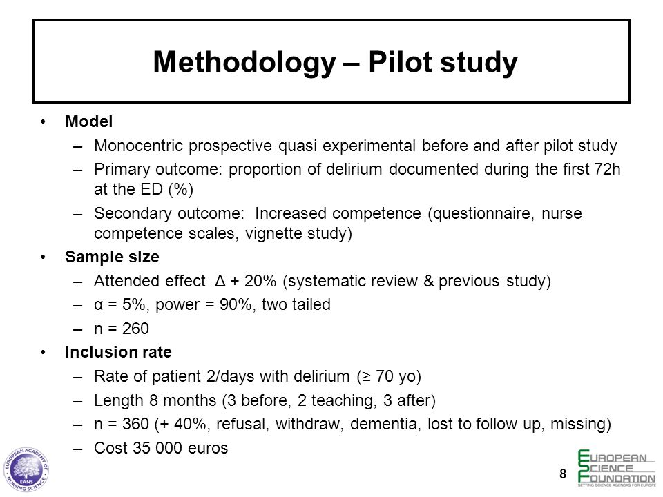 Methodology – Pilot study
