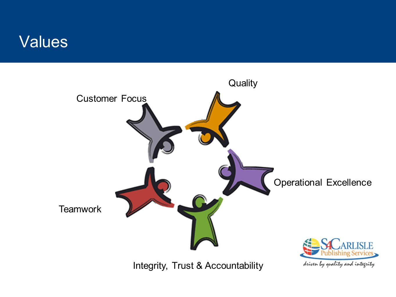 Values Quality Customer Focus Operational Excellence Teamwork