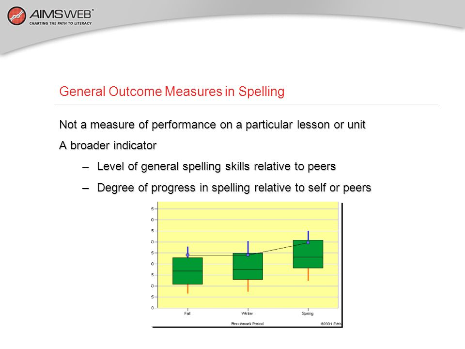 General Outcome Measures in Spelling