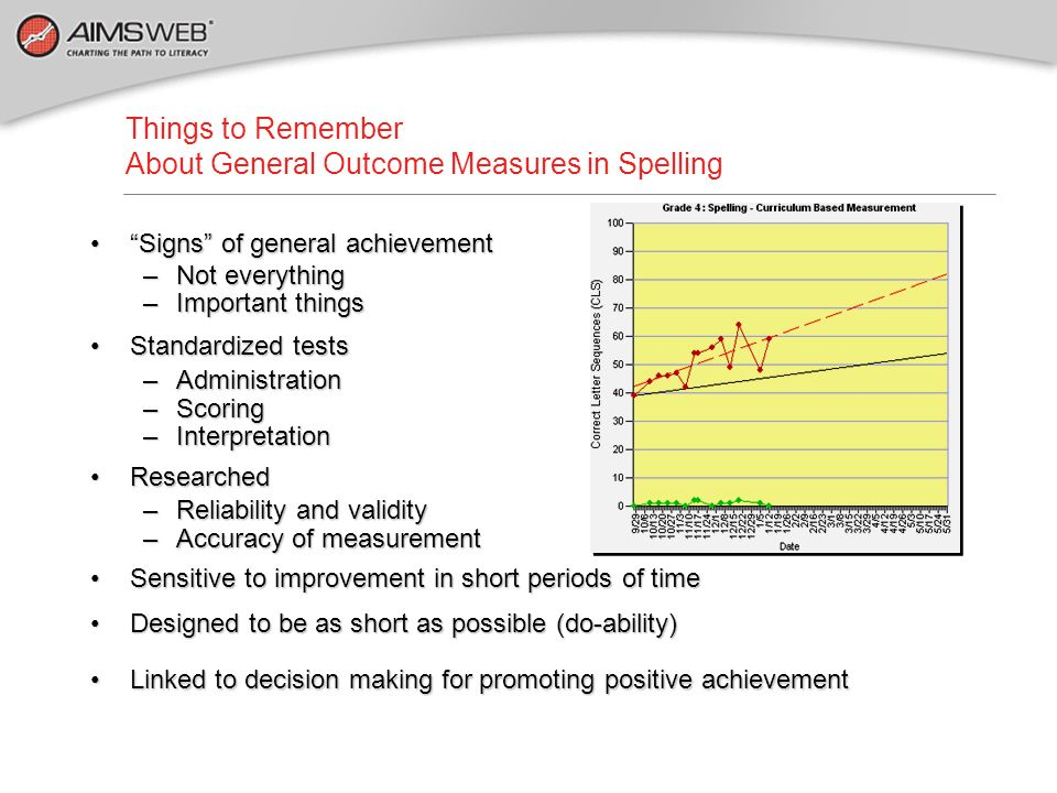 Things to Remember About General Outcome Measures in Spelling