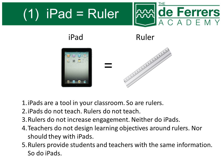 = (1) iPad = Ruler iPad Ruler