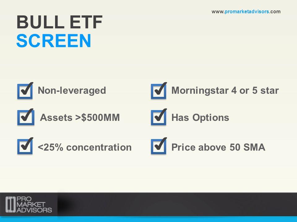 BULL ETF SCREEN ✔ ✔ ✔ ✔ ✔ ✔ Non-leveraged Morningstar 4 or 5 star