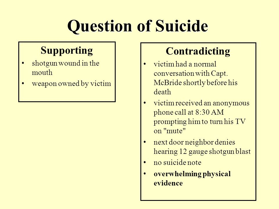 Question of Suicide Supporting Contradicting