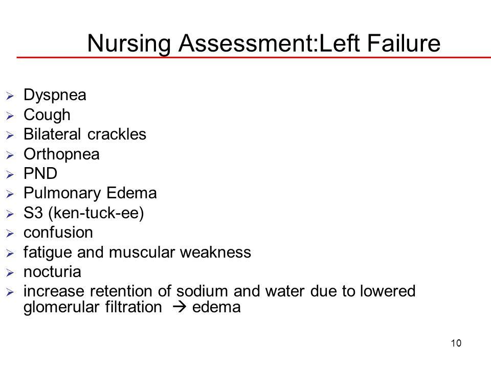 Nursing Assessment:Left Failure