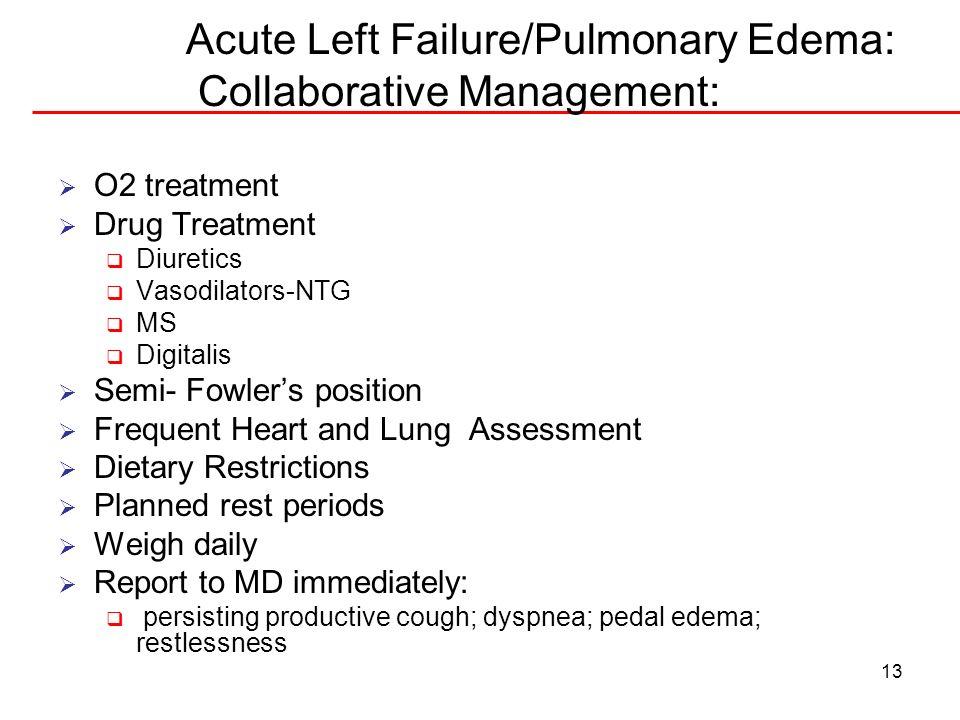 Acute Left Failure/Pulmonary Edema: Collaborative Management: