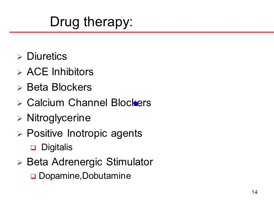 Drug therapy: Diuretics ACE Inhibitors Beta Blockers