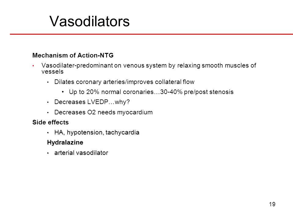 Vasodilators Mechanism of Action-NTG