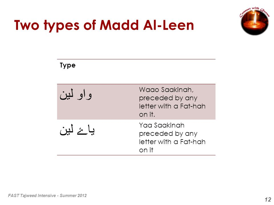 Two types of Madd Al-Leen