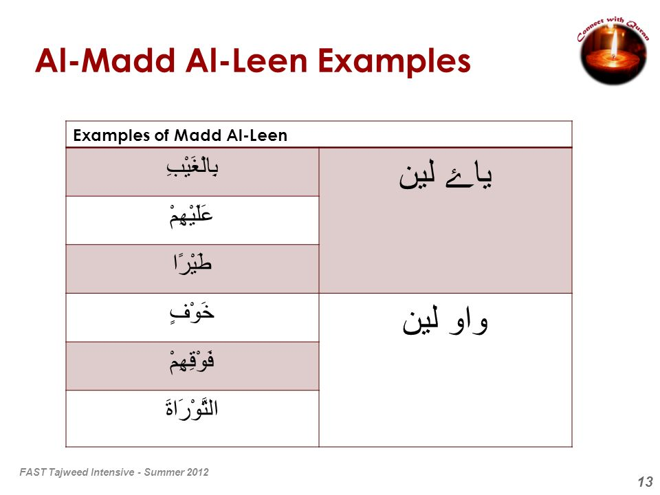 Al-Madd Al-Leen Examples