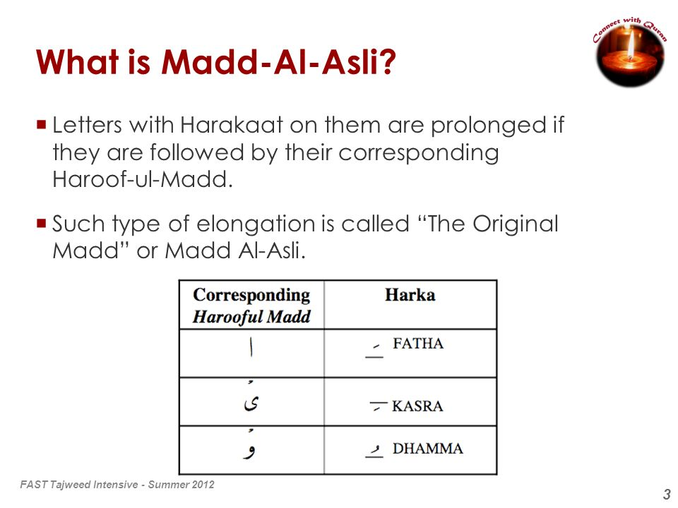 What is Madd-Al-Asli Letters with Harakaat on them are prolonged if they are followed by their corresponding Haroof-ul-Madd.