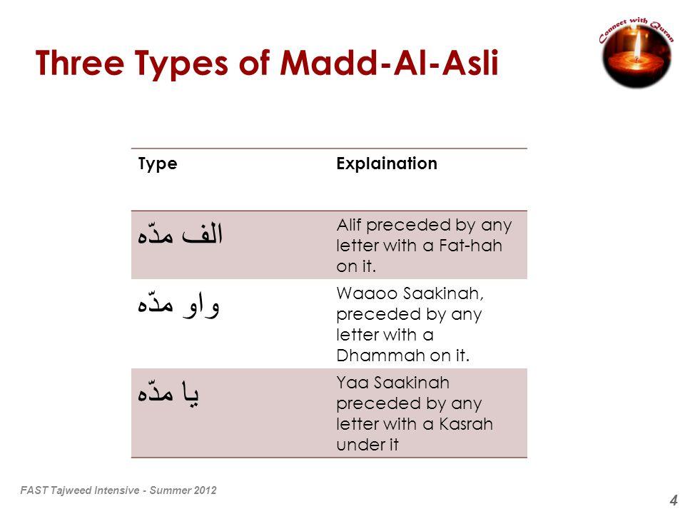 Three Types of Madd-Al-Asli
