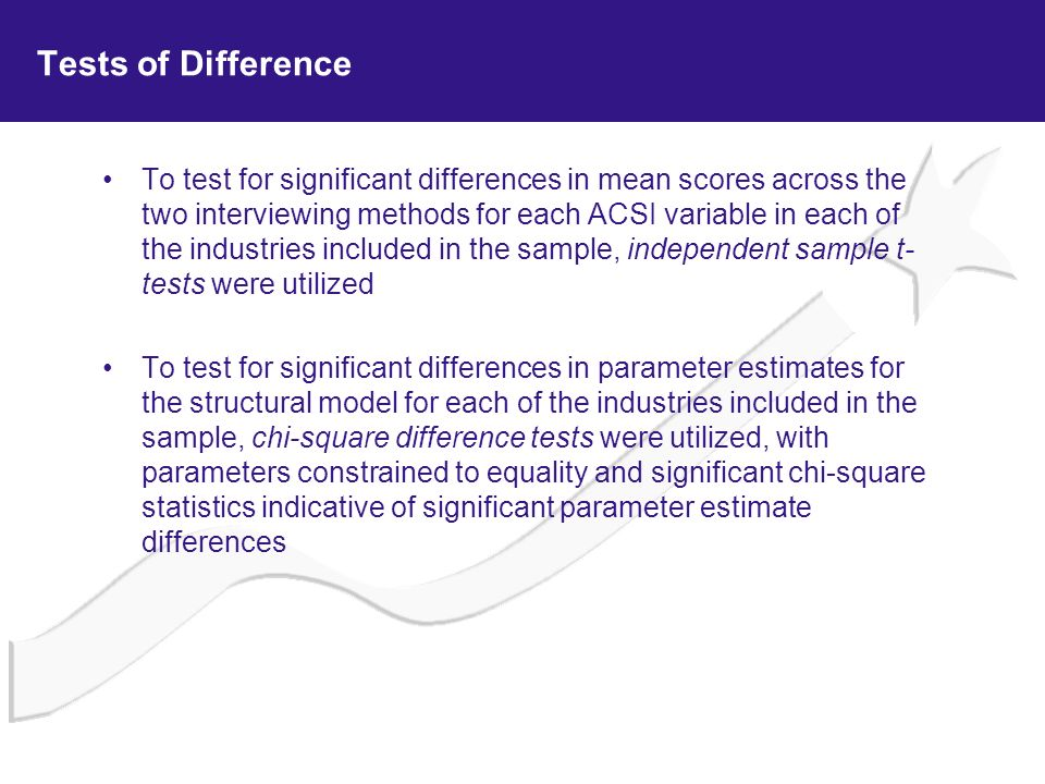Tests of Difference