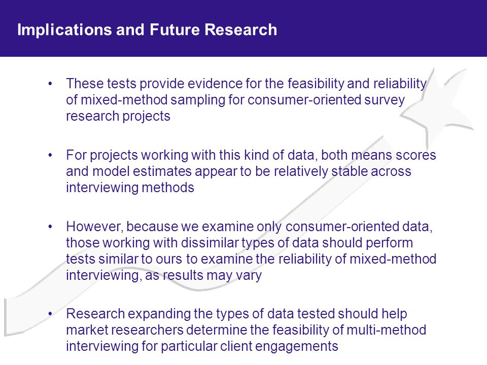 Implications and Future Research