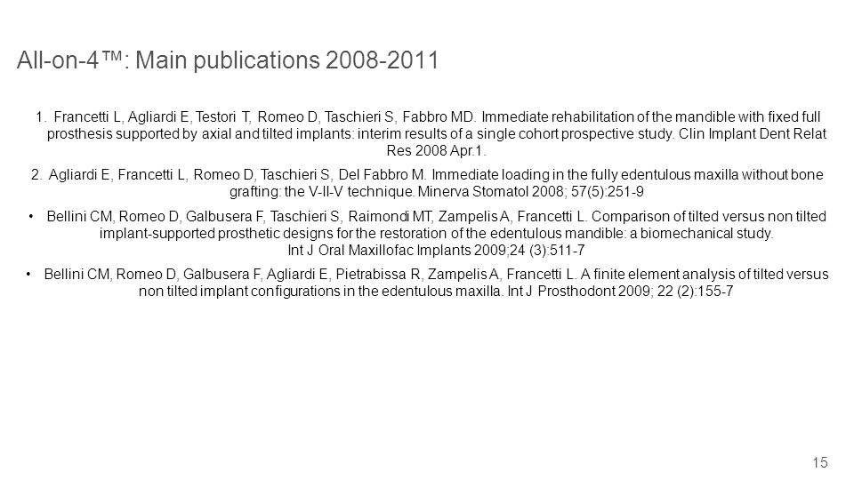All-on-4™: Main publications 2008-2011