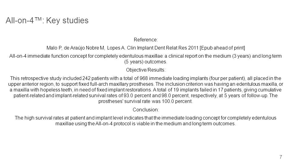 All-on-4™: Key studies Reference: