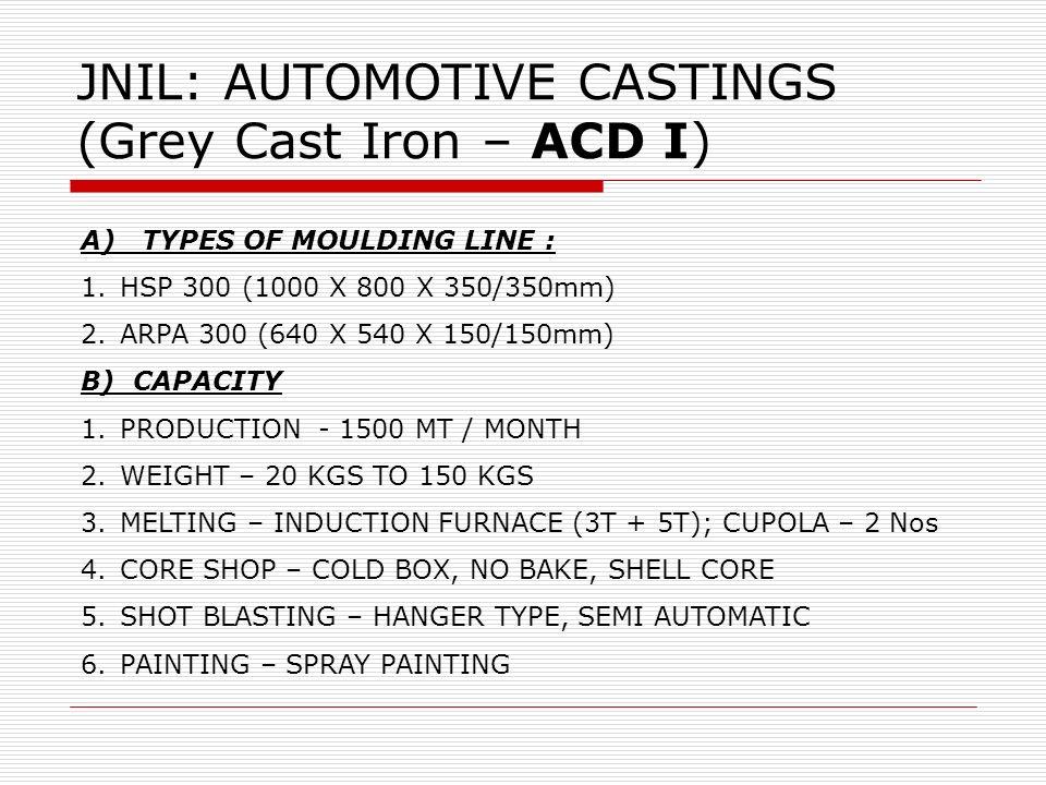 JNIL: AUTOMOTIVE CASTINGS (Grey Cast Iron – ACD I)
