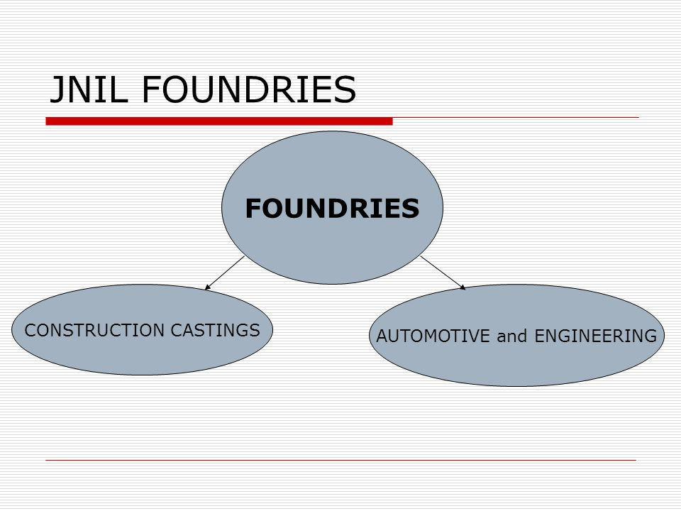 JNIL FOUNDRIES FOUNDRIES CONSTRUCTION CASTINGS