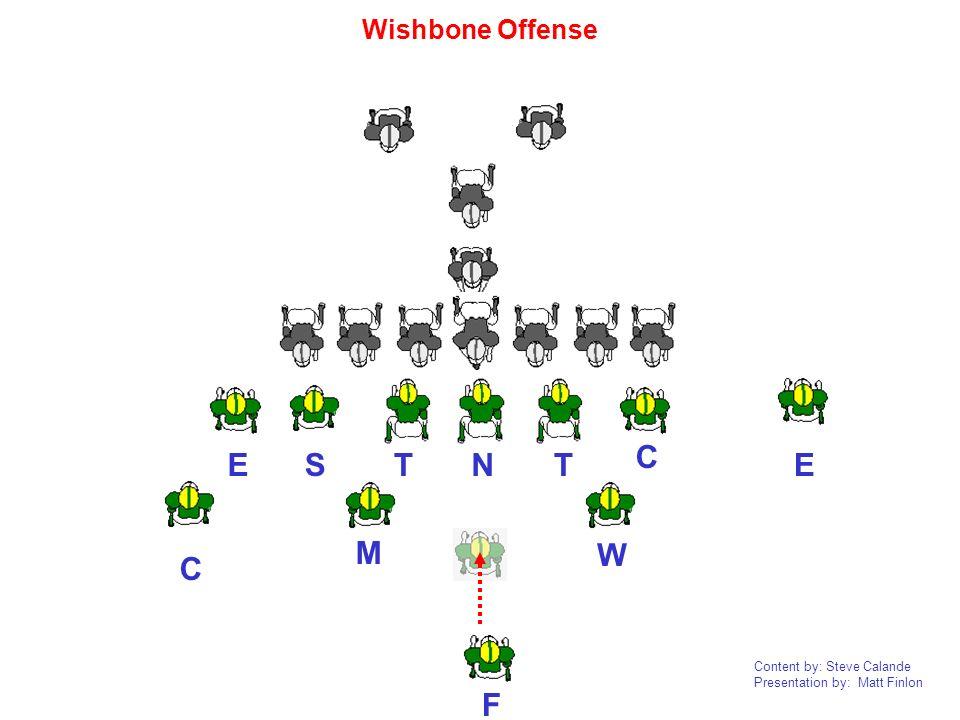 Wishbone Offense T N T E S C E C M W F