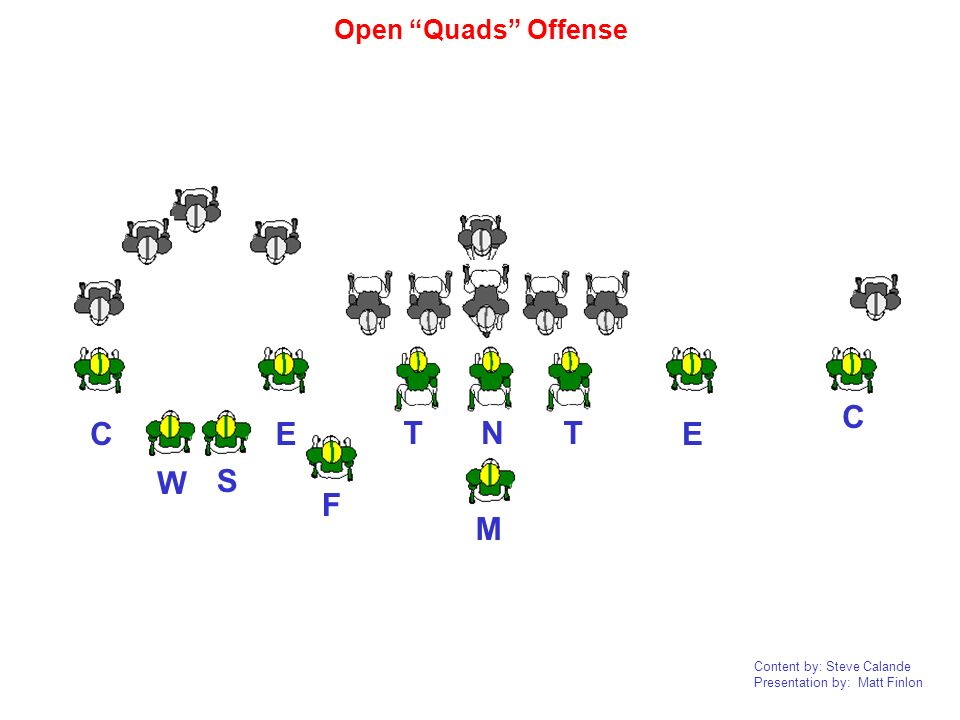 Open Quads Offense C E E C W S T N T F M